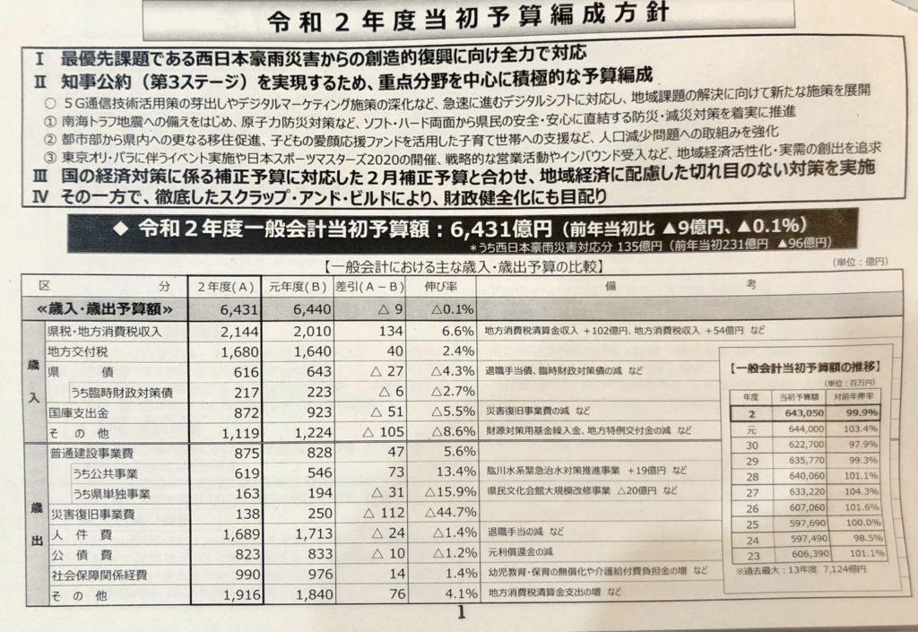 【県予算をおいかける】