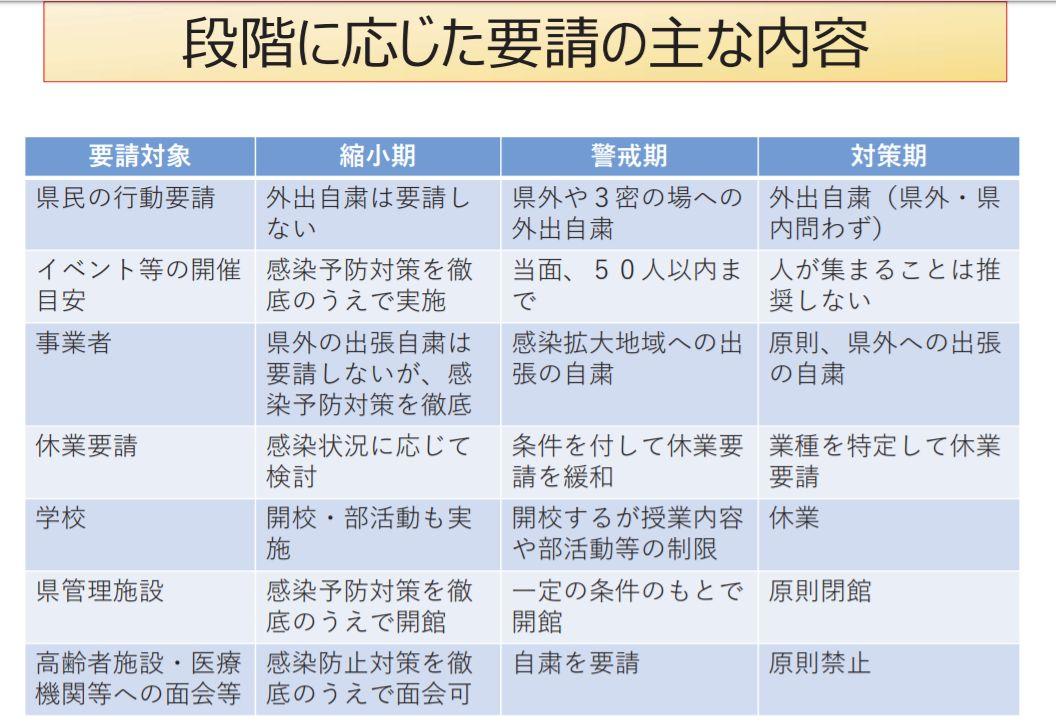 【敵はウィルス 5/14-17:30】